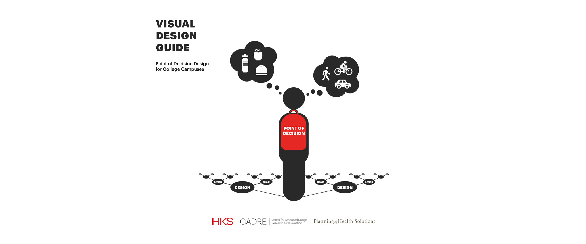 Point of Decision Design for College Campuses Visual Design Guide